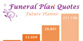 Free Funeral Plan & Will Writing Service